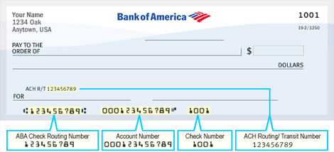 bank of america check credit card account